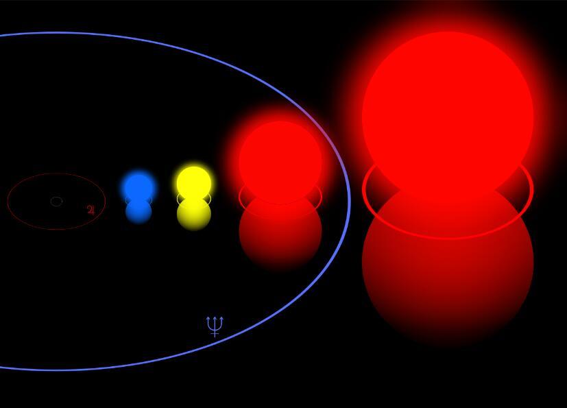 太阳有多大?盘点9个太阳小知识,你知道几个?