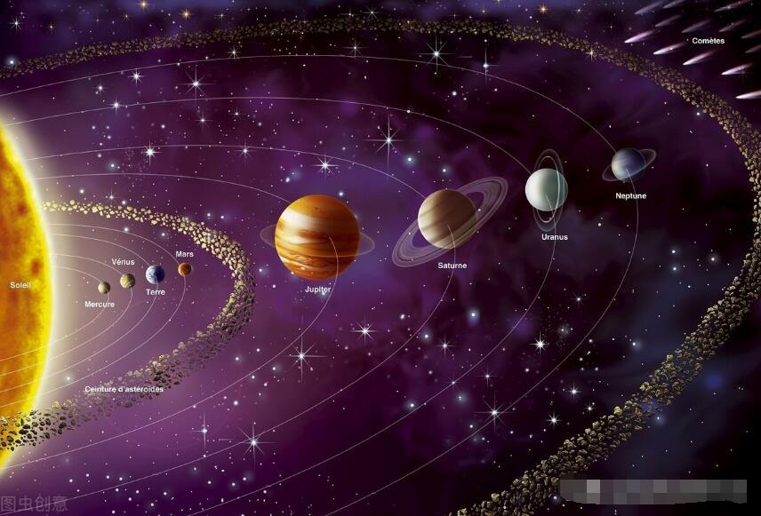 地球在太阳系内,太阳系在银河系内,银河系又在哪里?